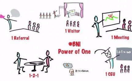 Podcast BNI Brasil   #517 – Ativando o poder do um