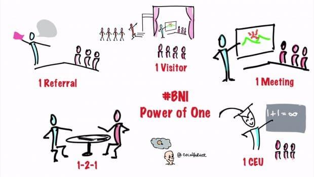 Podcast BNI Brasil | #517 – Ativando o poder do um